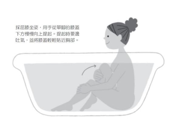 坐着泡澡也能瘦!解2招浴缸操...消除干眼症、电脑手