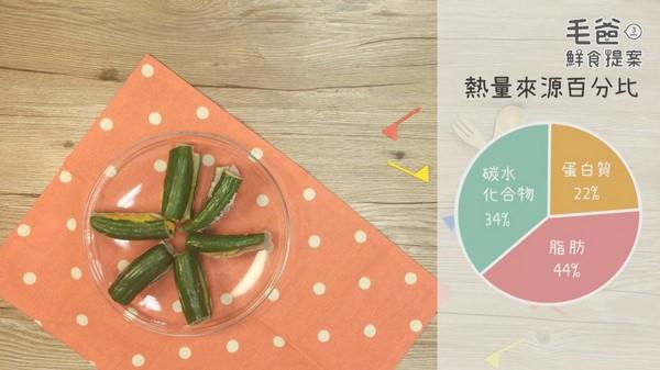 南瓜、芋头、地瓜馅爆多!「鲜脆双色黄瓜堡」狗狗超爱吃