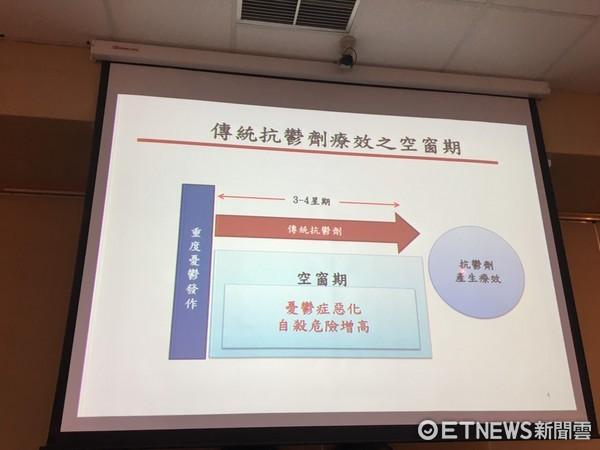 ▲榮陽團隊發表K他命治療憂鬱症研究。(圖/記者嚴云岑攝)