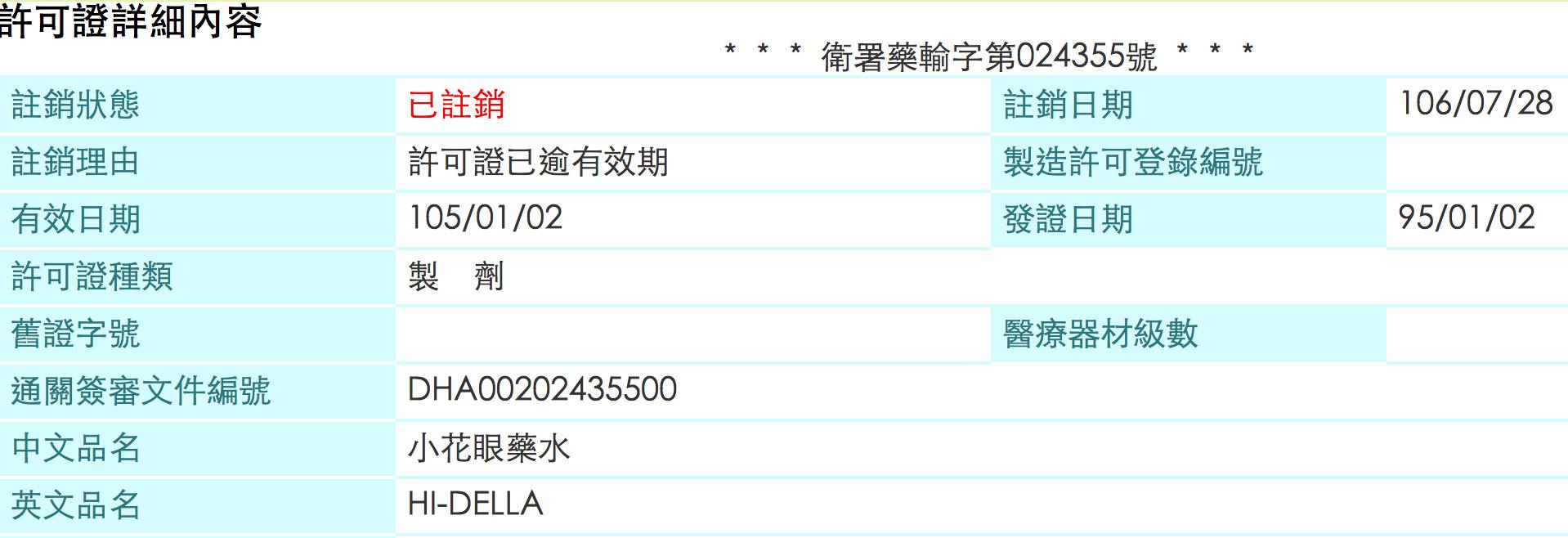 ▲「小花眼藥水」藥證逾期1年多 7月底正式「被註銷」。(圖/翻攝食藥署網站)