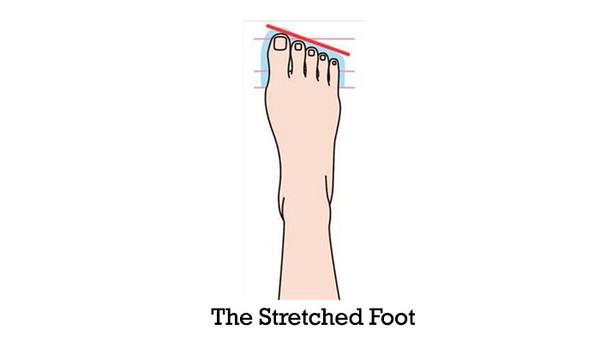 從「10種腳趾形狀」看個性! 你第二根腳趾比第一根長嗎? - Love News ...